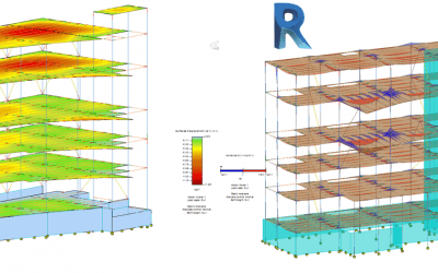 BIM for Reinforced Concrete – From Design to Detailing in One Model